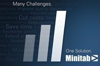 The World Trusts Minitab For Quality
